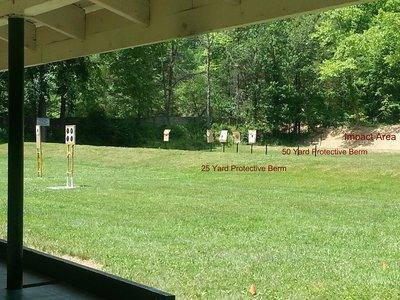 7-15-targets